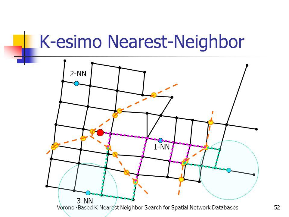 Voronoi-Based K Nearest Neighbor Search for Spatial Network Databases52 K-esimo Nearest-Neighbor 1-NN 2-NN 3-NN