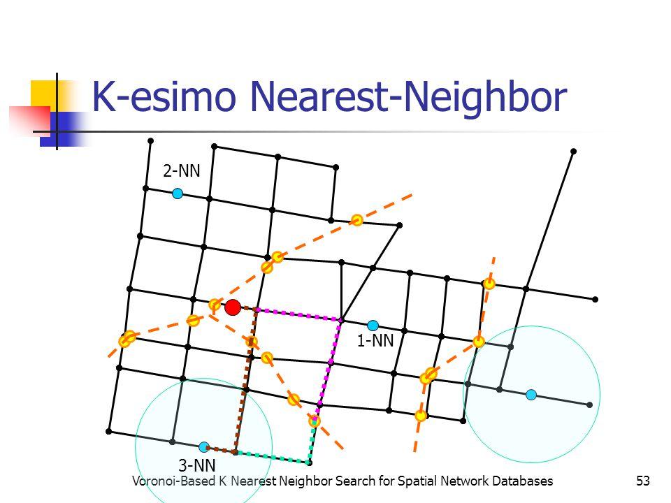 Voronoi-Based K Nearest Neighbor Search for Spatial Network Databases53 K-esimo Nearest-Neighbor 1-NN 2-NN 3-NN