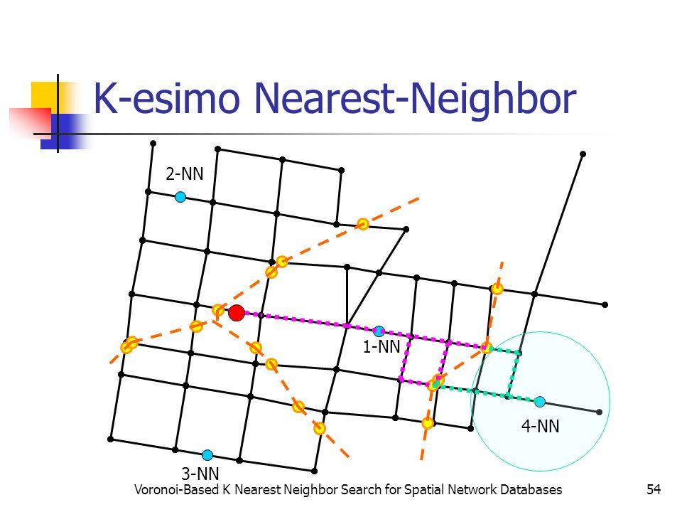 Voronoi-Based K Nearest Neighbor Search for Spatial Network Databases54 K-esimo Nearest-Neighbor 1-NN 2-NN 3-NN 4-NN