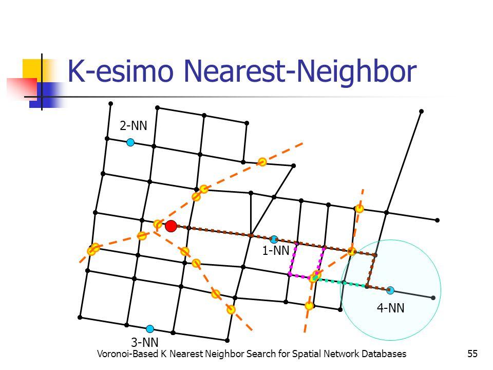 Voronoi-Based K Nearest Neighbor Search for Spatial Network Databases55 K-esimo Nearest-Neighbor 1-NN 2-NN 3-NN 4-NN