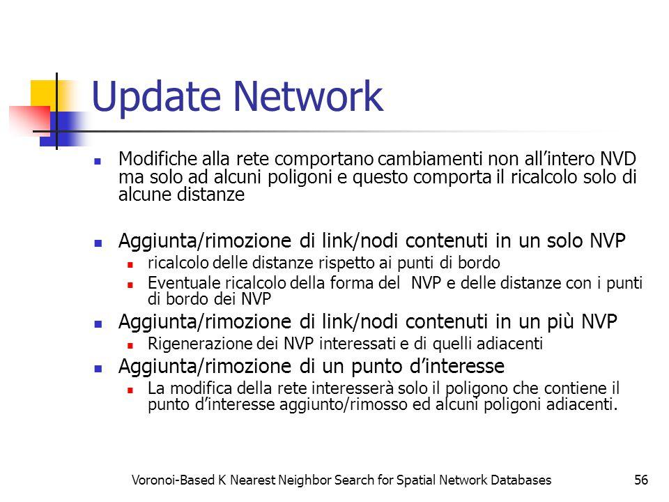 Voronoi-Based K Nearest Neighbor Search for Spatial Network Databases56 Update Network Modifiche alla rete comportano cambiamenti non all'intero NVD ma solo ad alcuni poligoni e questo comporta il ricalcolo solo di alcune distanze Aggiunta/rimozione di link/nodi contenuti in un solo NVP ricalcolo delle distanze rispetto ai punti di bordo Eventuale ricalcolo della forma del NVP e delle distanze con i punti di bordo dei NVP Aggiunta/rimozione di link/nodi contenuti in un più NVP Rigenerazione dei NVP interessati e di quelli adiacenti Aggiunta/rimozione di un punto d'interesse La modifica della rete interesserà solo il poligono che contiene il punto d'interesse aggiunto/rimosso ed alcuni poligoni adiacenti.