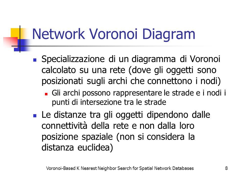 Voronoi-Based K Nearest Neighbor Search for Spatial Network Databases8 Network Voronoi Diagram Specializzazione di un diagramma di Voronoi calcolato su una rete (dove gli oggetti sono posizionati sugli archi che connettono i nodi) Gli archi possono rappresentare le strade e i nodi i punti di intersezione tra le strade Le distanze tra gli oggetti dipendono dalle connettività della rete e non dalla loro posizione spaziale (non si considera la distanza euclidea)
