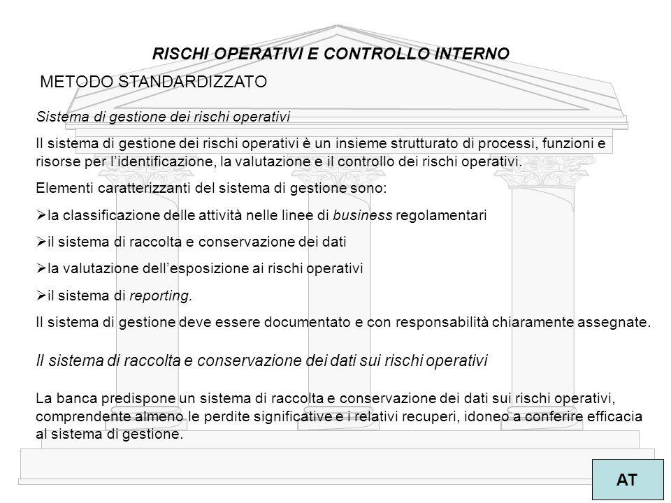 10 AT RISCHI OPERATIVI E CONTROLLO INTERNO Sistema di gestione dei rischi operativi Il sistema di gestione dei rischi operativi è un insieme strutturato di processi, funzioni e risorse per l'identificazione, la valutazione e il controllo dei rischi operativi.