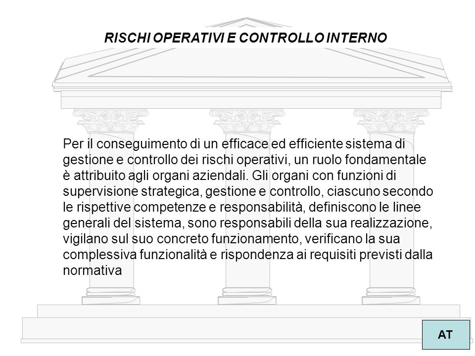 14 RISCHI OPERATIVI E CONTROLLO INTERNO AT Per il conseguimento di un efficace ed efficiente sistema di gestione e controllo dei rischi operativi, un ruolo fondamentale è attribuito agli organi aziendali.