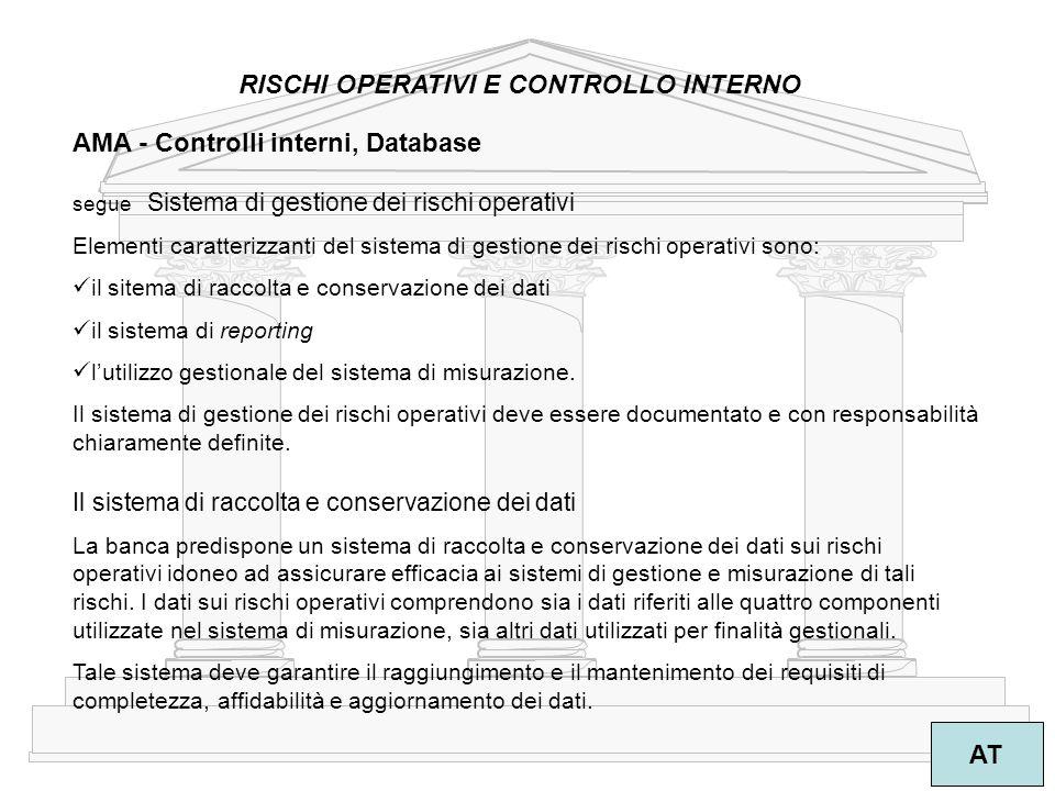 21 AT RISCHI OPERATIVI E CONTROLLO INTERNO AMA - Controlli interni, Database segue Sistema di gestione dei rischi operativi Elementi caratterizzanti del sistema di gestione dei rischi operativi sono: il sitema di raccolta e conservazione dei dati il sistema di reporting l'utilizzo gestionale del sistema di misurazione.