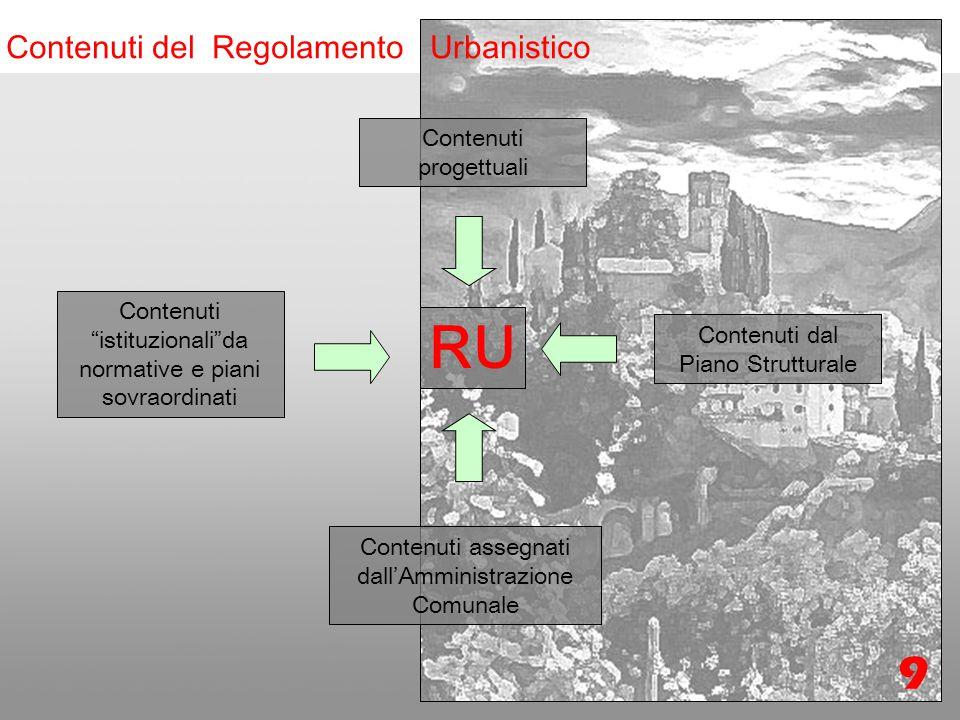 Formazione Nuovo regolamento Urbanistico Contenuti del Regolamento Urbanistico RU Contenuti dal Piano Strutturale Contenuti assegnati dall'Amministrazione Comunale Contenuti istituzionali da normative e piani sovraordinati Contenuti progettuali 9
