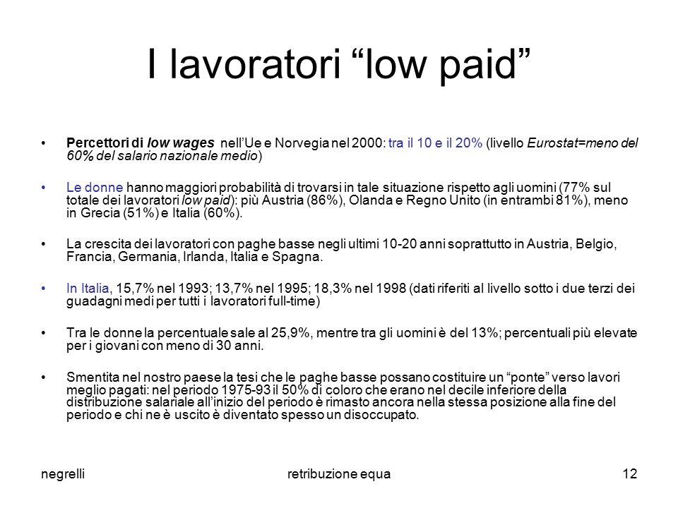 negrelliretribuzione equa13 Lavoratori poveri Lavoratori che non sono in grado di percepire un salario di sussistenza ovvero occupati che si mantengono sotto la linea della povertà.