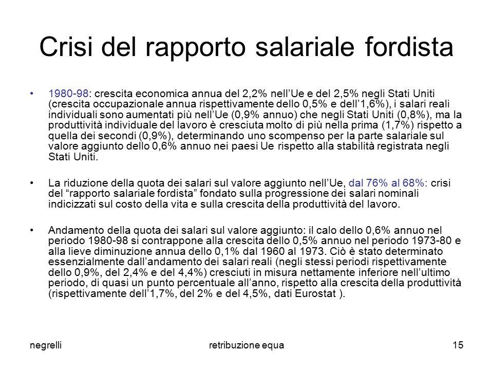 negrelliretribuzione equa16 Crisi più grave in Italia La percentuale del reddito da lavoro dipendente in Italia ridotta di più in Italia, negli ultimi anni: scesa stabilmente sotto il livello dei due terzi dal 69,8% del 1993 al livello minimo del 64,4% nel 2001, al 65,3% nel 2003.