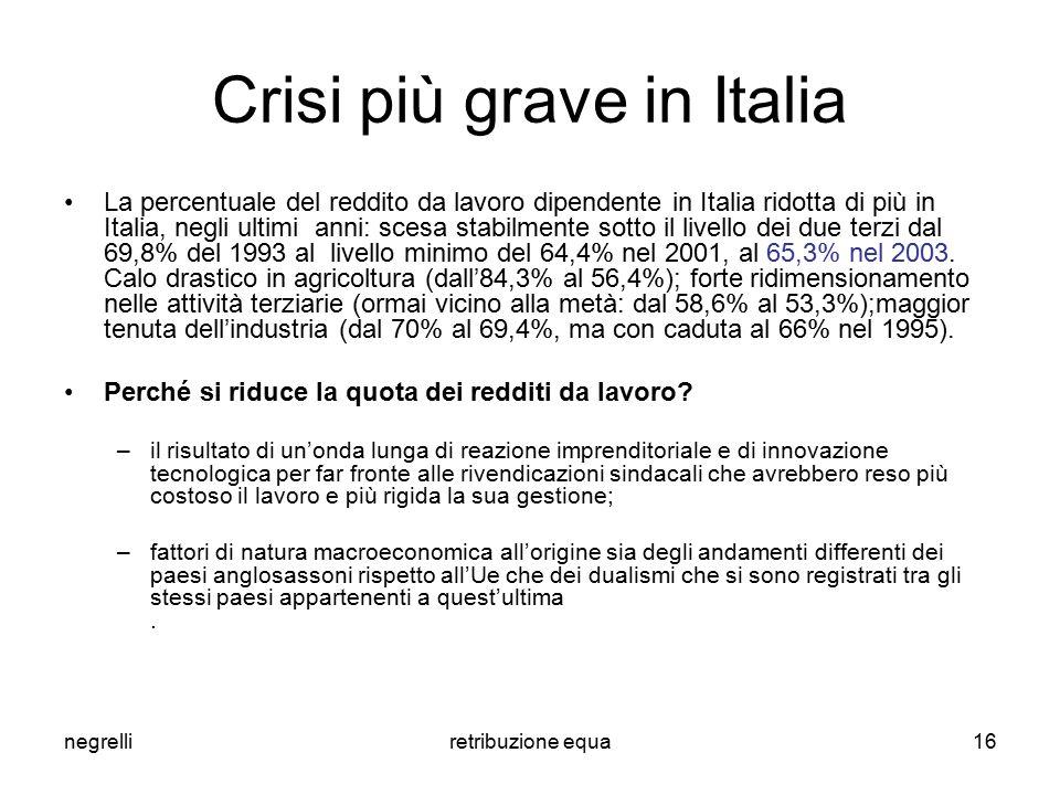 negrelliretribuzione equa16 Crisi più grave in Italia La percentuale del reddito da lavoro dipendente in Italia ridotta di più in Italia, negli ultimi