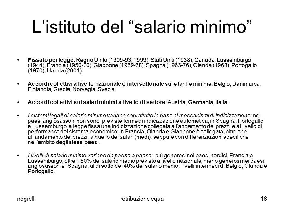 """negrelliretribuzione equa18 L'istituto del """"salario minimo"""" Fissato per legge: Regno Unito (1909-93; 1999), Stati Uniti (1938), Canada, Lussemburgo (1"""