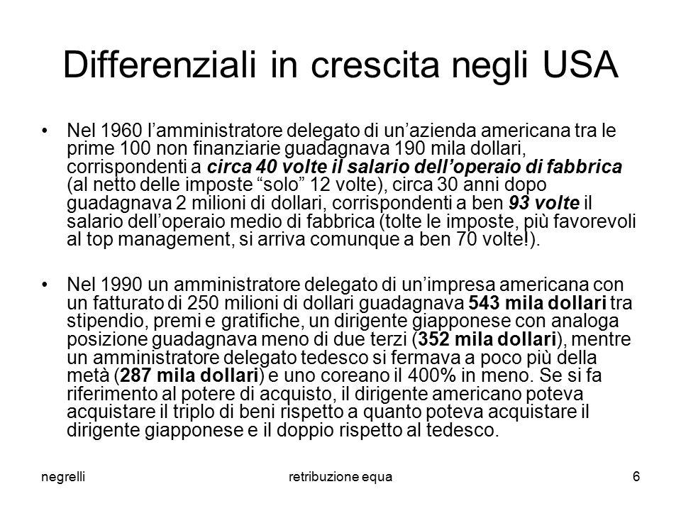 negrelliretribuzione equa6 Differenziali in crescita negli USA Nel 1960 l'amministratore delegato di un'azienda americana tra le prime 100 non finanzi