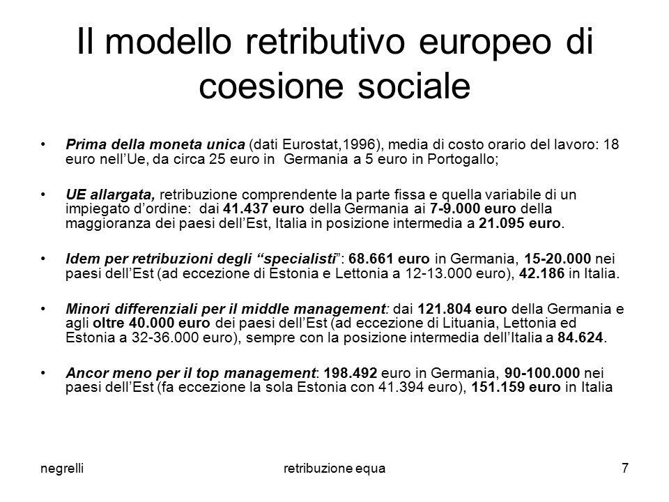 negrelliretribuzione equa7 Il modello retributivo europeo di coesione sociale Prima della moneta unica (dati Eurostat,1996), media di costo orario del