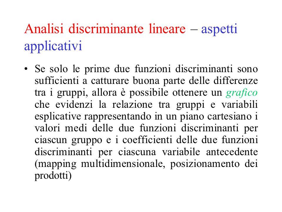 Analisi discriminante lineare – aspetti applicativi Se solo le prime due funzioni discriminanti sono sufficienti a catturare buona parte delle differe
