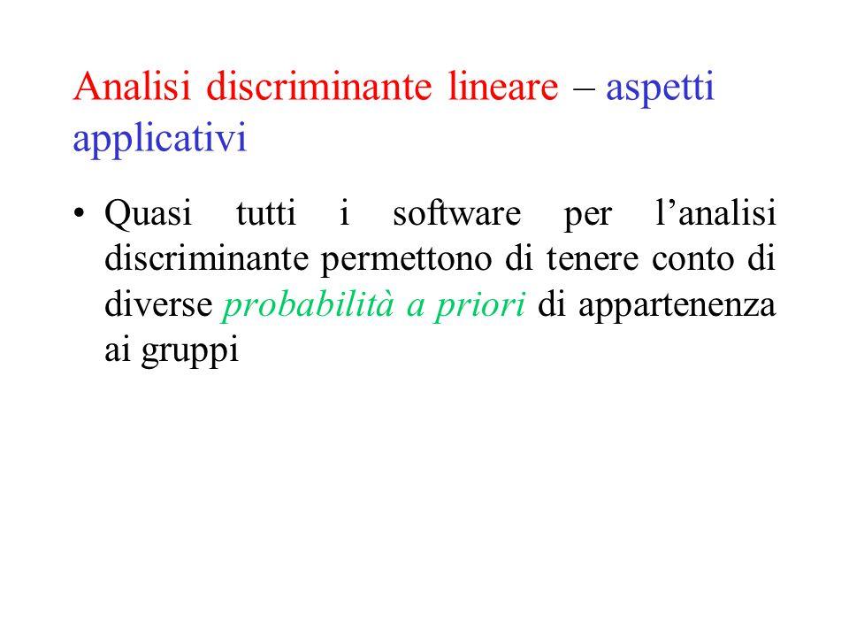 Analisi discriminante lineare – aspetti applicativi Quasi tutti i software per l'analisi discriminante permettono di tenere conto di diverse probabili