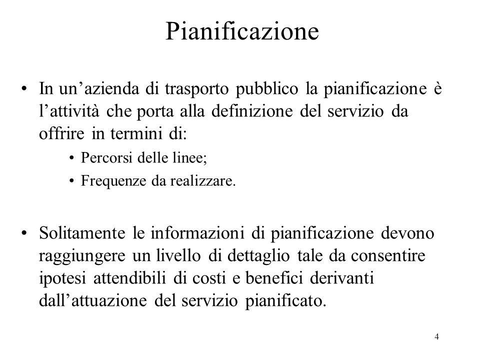 4 Pianificazione In un'azienda di trasporto pubblico la pianificazione è l'attività che porta alla definizione del servizio da offrire in termini di: Percorsi delle linee; Frequenze da realizzare.