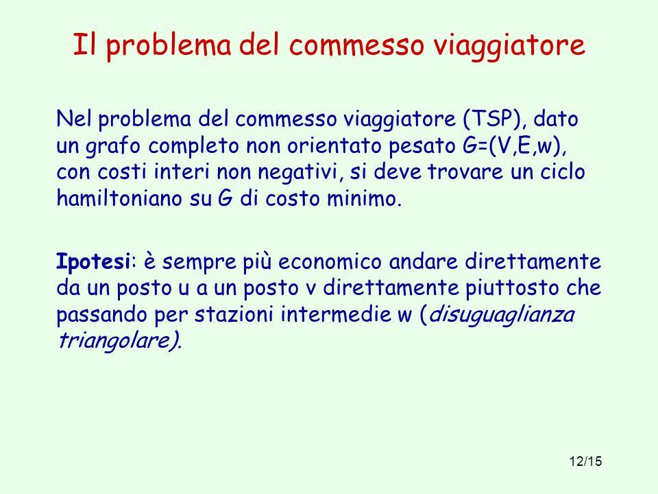 12/15 Il problema del commesso viaggiatore Nel problema del commesso viaggiatore (TSP), dato un grafo completo non orientato pesato G=(V,E,w), con cos