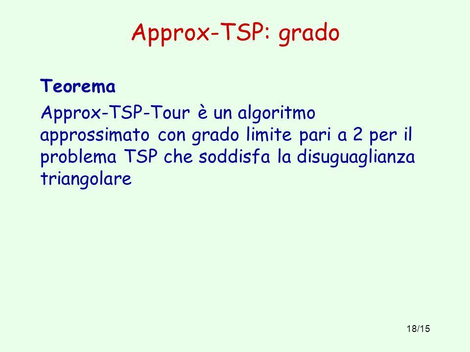 18/15 Approx-TSP: grado Teorema Approx-TSP-Tour è un algoritmo approssimato con grado limite pari a 2 per il problema TSP che soddisfa la disuguaglian