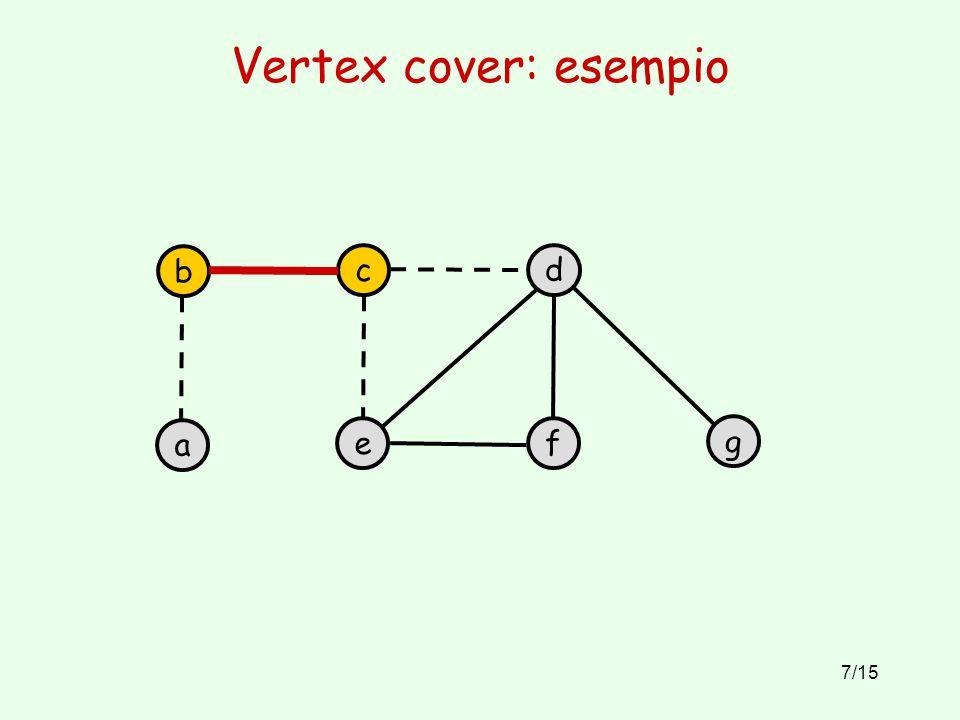 7/15 Vertex cover: esempio b a c e d f g