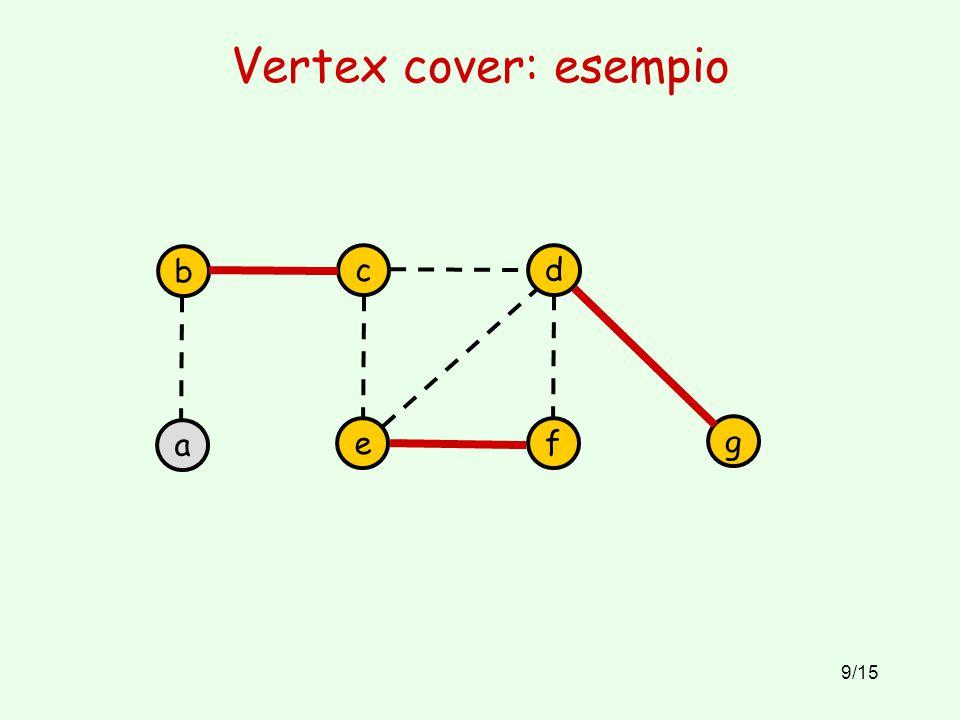 9/15 Vertex cover: esempio b a c e d f g