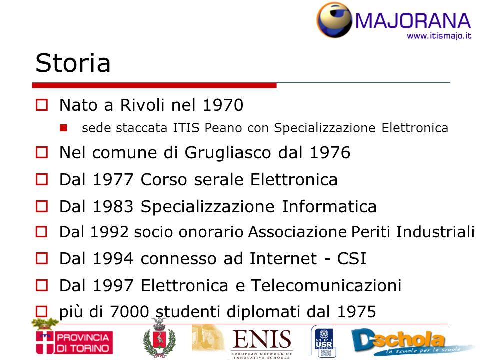 Laboratori e tecnologie del futuro  Dal 1999 rinnovo di tutti i 20 laboratori  tecnologia e arredi unici in Italia  400 PC  Rapporto pc/studenti 4 volte la media europea  Nel 2000 progettati 5 laboratori per le scuole di Grugliasco la Città Multimediale