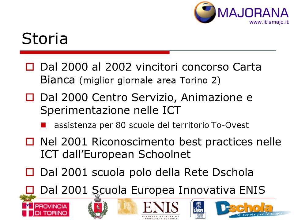 Storia  Dal 2000 al 2002 vincitori concorso Carta Bianca (miglior giornale area Torino 2)  Dal 2000 Centro Servizio, Animazione e Sperimentazione nelle ICT assistenza per 80 scuole del territorio To-Ovest  Nel 2001 Riconoscimento best practices nelle ICT dall'European Schoolnet  Dal 2001 scuola polo della Rete Dschola  Dal 2001 Scuola Europea Innovativa ENIS