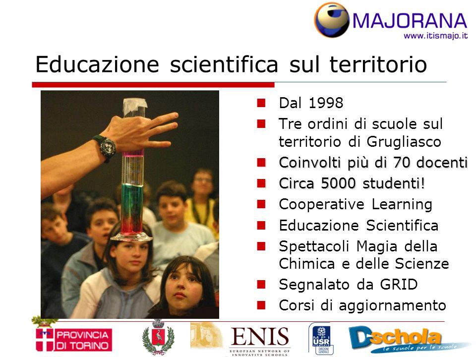 Educazione scientifica sul territorio Dal 1998 Tre ordini di scuole sul territorio di Grugliasco Coinvolti più di 70 docenti Coinvolti più di 70 docenti Circa 5000 studenti.