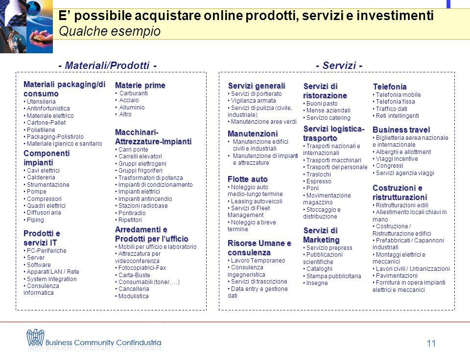 11 E' possibile acquistare online prodotti, servizi e investimenti Qualche esempio Servizi logistica- trasporto Trasporti nazionali e internazionali T
