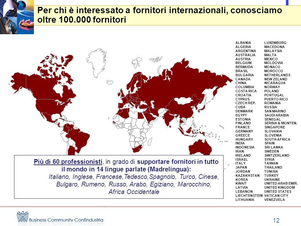 12 Per chi è interessato a fornitori internazionali, conosciamo oltre 100.000 fornitori ALBANIA ALGERIA ARGENTINA AUSTRALIA AUSTRIA BELGIUM BERMUDA BRASIL BULGARIA CANADA CHINA COLUMBIA COSTA RICA CROATIA CYPRUS CZECH REP.