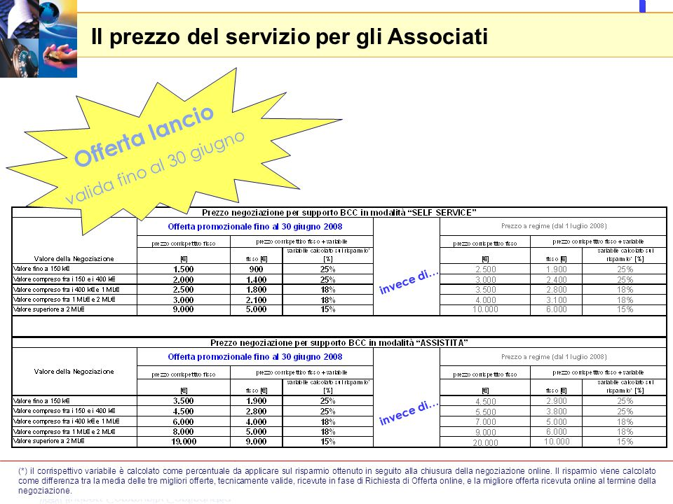 14 Offerta lancio valida fino al 30 giugno invece di… Il prezzo del servizio per gli Associati (*) il corrispettivo variabile è calcolato come percent