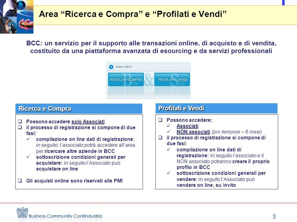 """3 Area """"Ricerca e Compra"""" e """"Profilati e Vendi"""" Ricerca e Compra Profilati e Vendi  Possono accedere solo Associati  il processo di registrazione si"""
