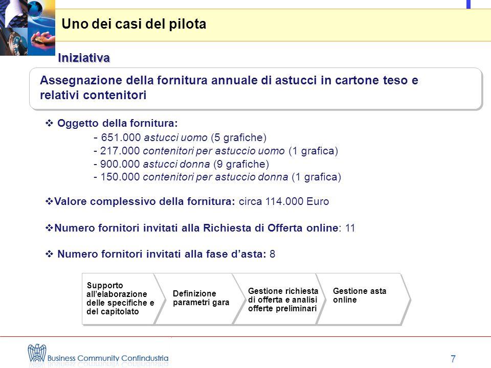 7 Gestione asta online Assegnazione della fornitura annuale di astucci in cartone teso e relativi contenitori Iniziativa Uno dei casi del pilota Suppo