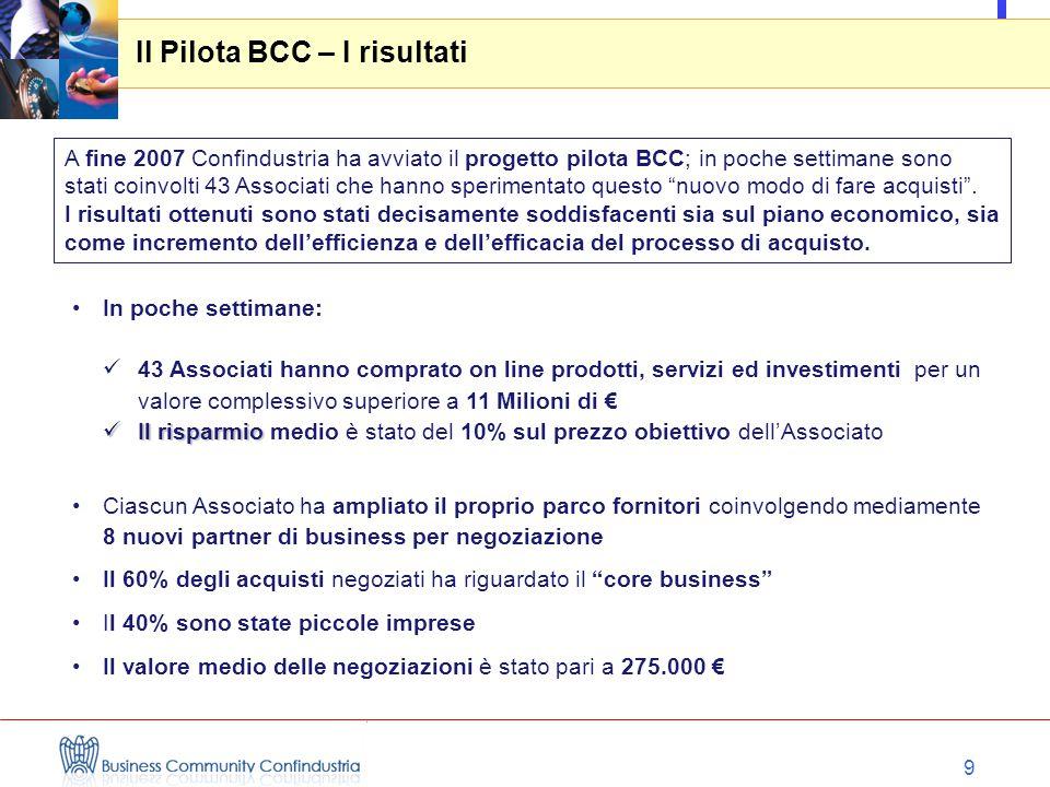 9 Il Pilota BCC – I risultati In poche settimane: 43 Associati hanno comprato on line prodotti, servizi ed investimenti per un valore complessivo supe