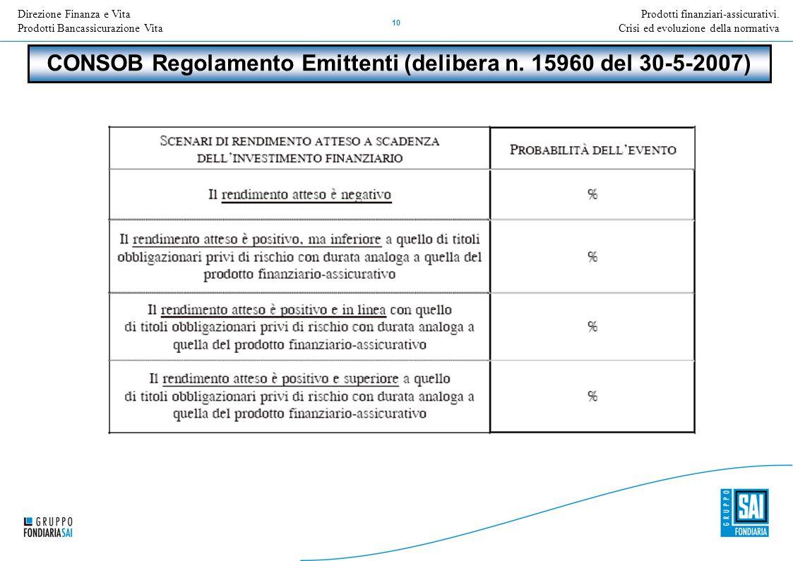 Direzione Nome della Direzione Inserire Titolo e versione della presentazione 10 Prodotti finanziari-assicurativi. Crisi ed evoluzione della normativa
