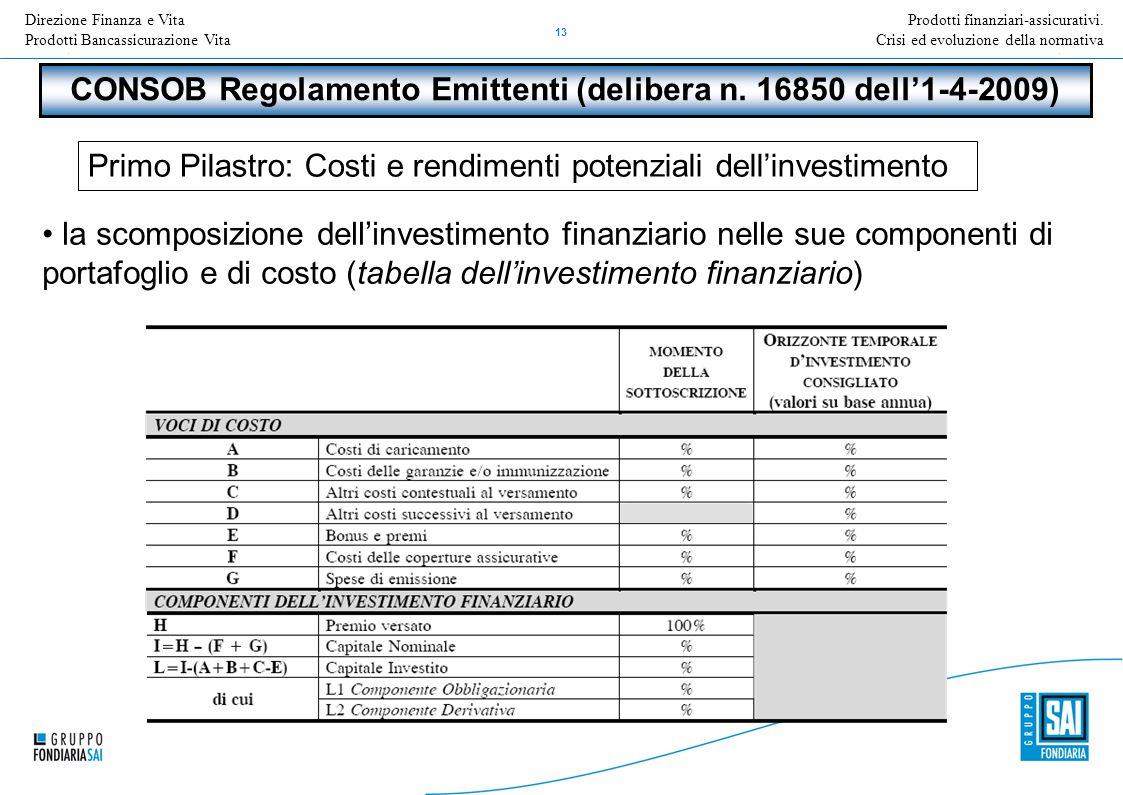 Direzione Nome della Direzione Inserire Titolo e versione della presentazione 13 Prodotti finanziari-assicurativi. Crisi ed evoluzione della normativa