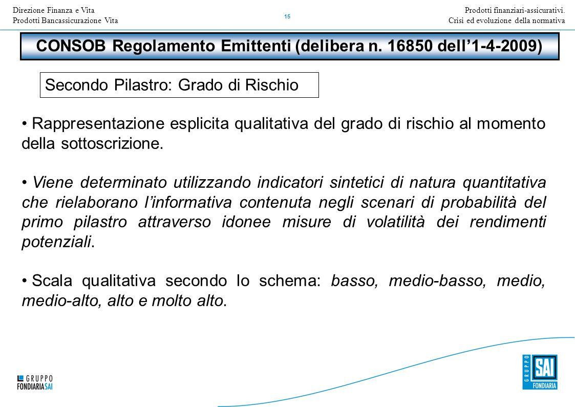 Direzione Nome della Direzione Inserire Titolo e versione della presentazione 15 Prodotti finanziari-assicurativi. Crisi ed evoluzione della normativa