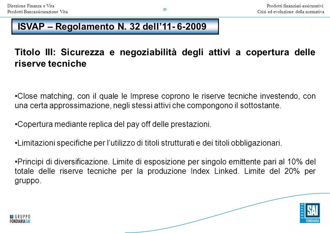 Direzione Nome della Direzione Inserire Titolo e versione della presentazione 20 Prodotti finanziari-assicurativi.
