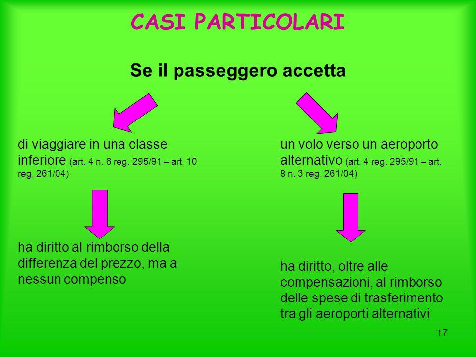 17 CASI PARTICOLARI di viaggiare in una classe inferiore (art. 4 n. 6 reg. 295/91 – art. 10 reg. 261/04) ha diritto al rimborso della differenza del p