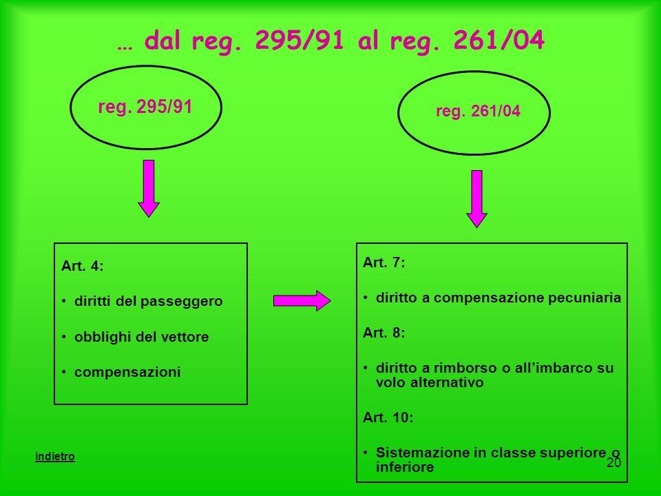 20 … dal reg. 295/91 al reg. 261/04 Art. 4: diritti del passeggero obblighi del vettore compensazioni Art. 7: diritto a compensazione pecuniaria Art.