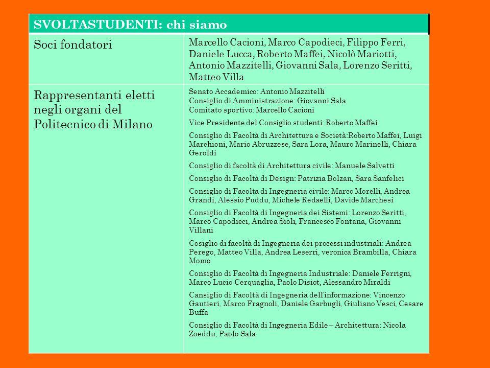 SVOLTASTUDENTI: chi siamo Soci fondatori Marcello Cacioni, Marco Capodieci, Filippo Ferri, Daniele Lucca, Roberto Maffei, Nicolò Mariotti, Antonio Maz