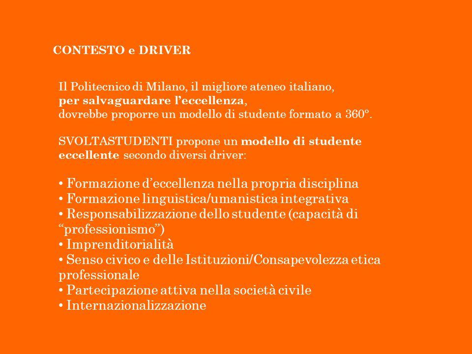 CONTESTO e DRIVER Il Politecnico di Milano, il migliore ateneo italiano, per salvaguardare l'eccellenza, dovrebbe proporre un modello di studente formato a 360°.