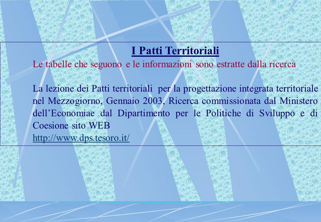 I Patti Territoriali Le tabelle che seguono e le informazioni sono estratte dalla ricerca La lezione dei Patti territoriali per la progettazione integ