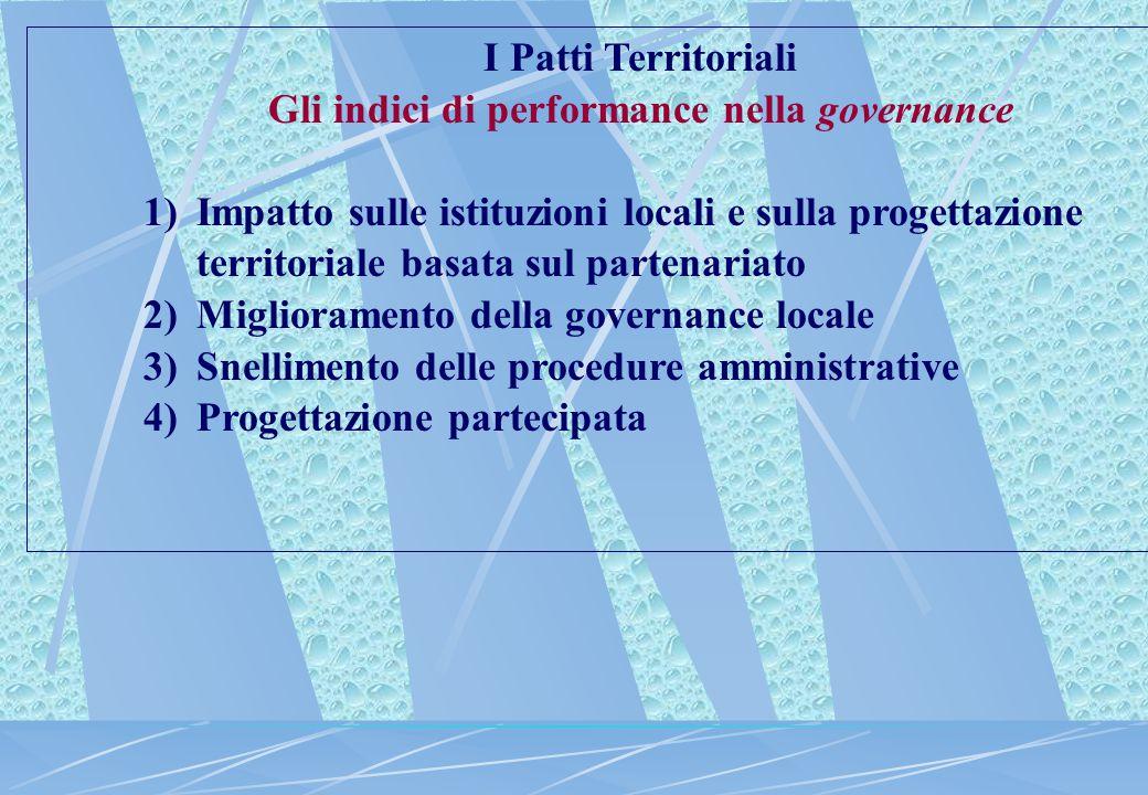 I Patti Territoriali Gli indici di performance nella governance 1)Impatto sulle istituzioni locali e sulla progettazione territoriale basata sul parte