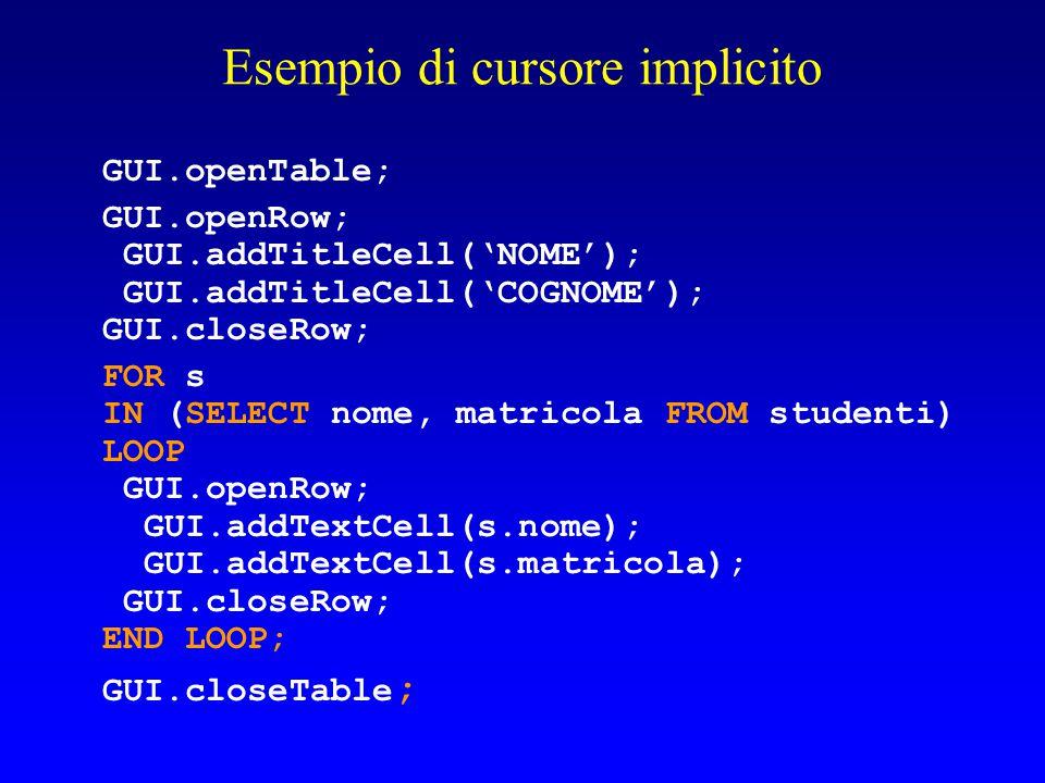 Esempio di cursore implicito GUI.openTable; GUI.openRow; GUI.addTitleCell('NOME'); GUI.addTitleCell('COGNOME'); GUI.closeRow; FOR s IN (SELECT nome, matricola FROM studenti) LOOP GUI.openRow; GUI.addTextCell(s.nome); GUI.addTextCell(s.matricola); GUI.closeRow; END LOOP; GUI.closeTable ;