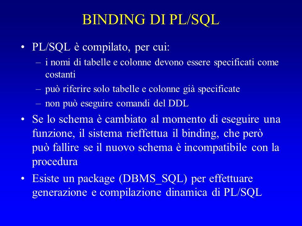 BINDING DI PL/SQL PL/SQL è compilato, per cui: –i nomi di tabelle e colonne devono essere specificati come costanti –può riferire solo tabelle e colonne già specificate –non può eseguire comandi del DDL Se lo schema è cambiato al momento di eseguire una funzione, il sistema rieffettua il binding, che però può fallire se il nuovo schema è incompatibile con la procedura Esiste un package (DBMS_SQL) per effettuare generazione e compilazione dinamica di PL/SQL