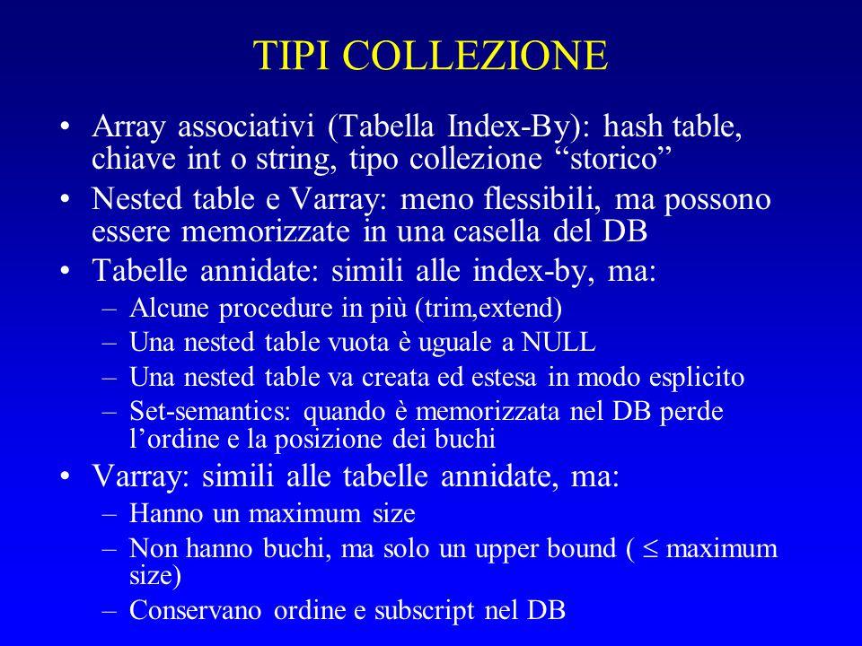 TIPI COLLEZIONE Array associativi (Tabella Index-By): hash table, chiave int o string, tipo collezione storico Nested table e Varray: meno flessibili, ma possono essere memorizzate in una casella del DB Tabelle annidate: simili alle index-by, ma: –Alcune procedure in più (trim,extend) –Una nested table vuota è uguale a NULL –Una nested table va creata ed estesa in modo esplicito –Set-semantics: quando è memorizzata nel DB perde l'ordine e la posizione dei buchi Varray: simili alle tabelle annidate, ma: –Hanno un maximum size –Non hanno buchi, ma solo un upper bound (  maximum size) –Conservano ordine e subscript nel DB
