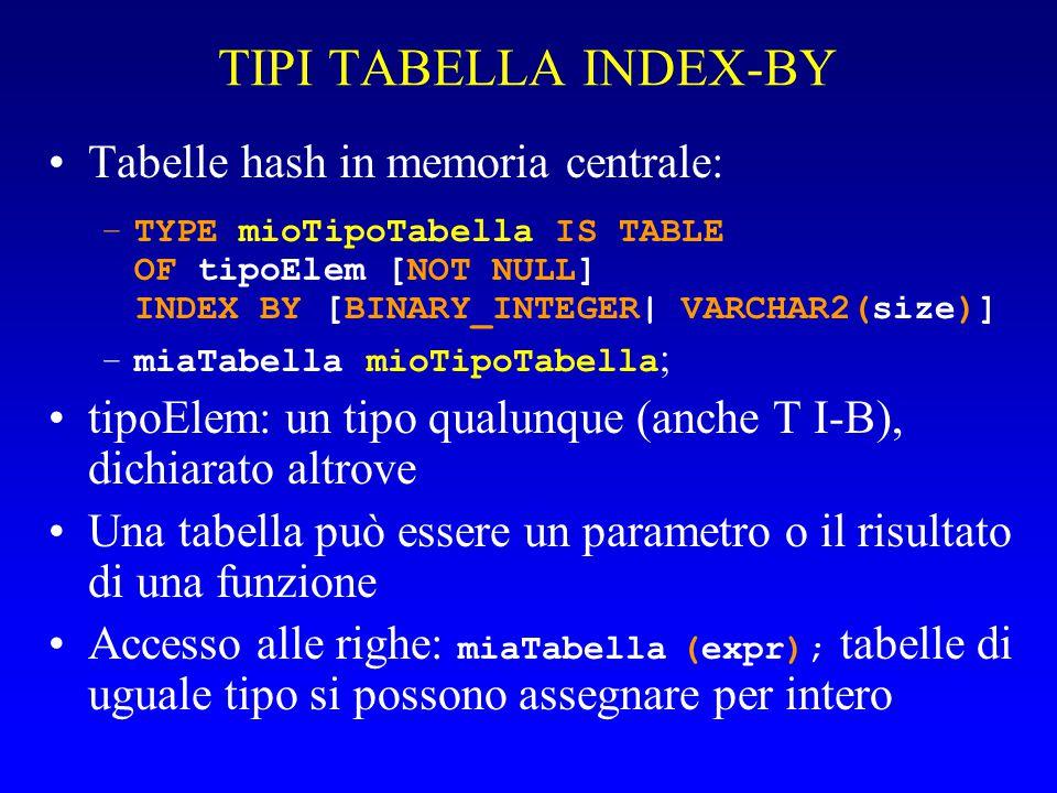 TIPI TABELLA INDEX-BY Tabelle hash in memoria centrale: –TYPE mioTipoTabella IS TABLE OF tipoElem [NOT NULL] INDEX BY [BINARY_INTEGER| VARCHAR2(size)] –miaTabella mioTipoTabella ; tipoElem: un tipo qualunque (anche T I-B), dichiarato altrove Una tabella può essere un parametro o il risultato di una funzione Accesso alle righe: miaTabella (expr); tabelle di uguale tipo si possono assegnare per intero