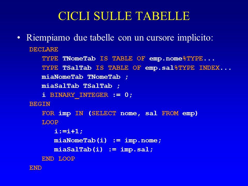 CICLI SULLE TABELLE Riempiamo due tabelle con un cursore implicito: DECLARE TYPE TNomeTab IS TABLE OF emp.nome%TYPE... TYPE TSalTab IS TABLE OF emp.sa