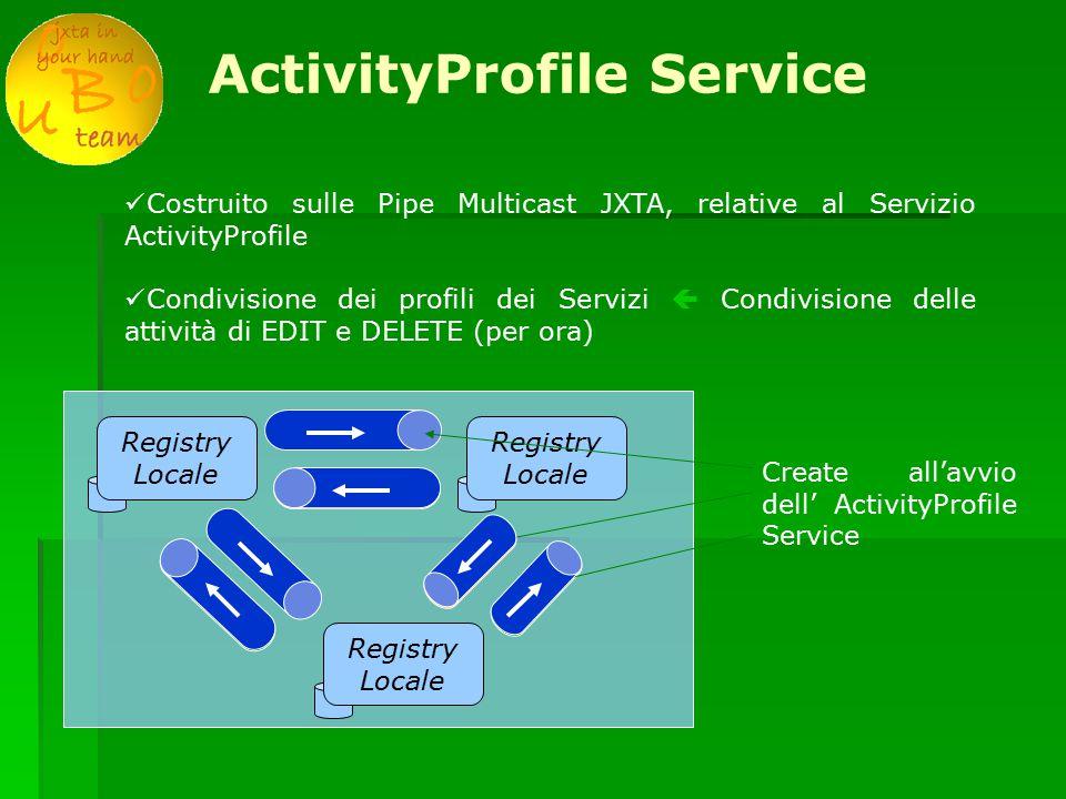 ActivityProfile Service Costruito sulle Pipe Multicast JXTA, relative al Servizio ActivityProfile Condivisione dei profili dei Servizi  Condivisione delle attività di EDIT e DELETE (per ora) Registry Locale Create all'avvio dell' ActivityProfile Service