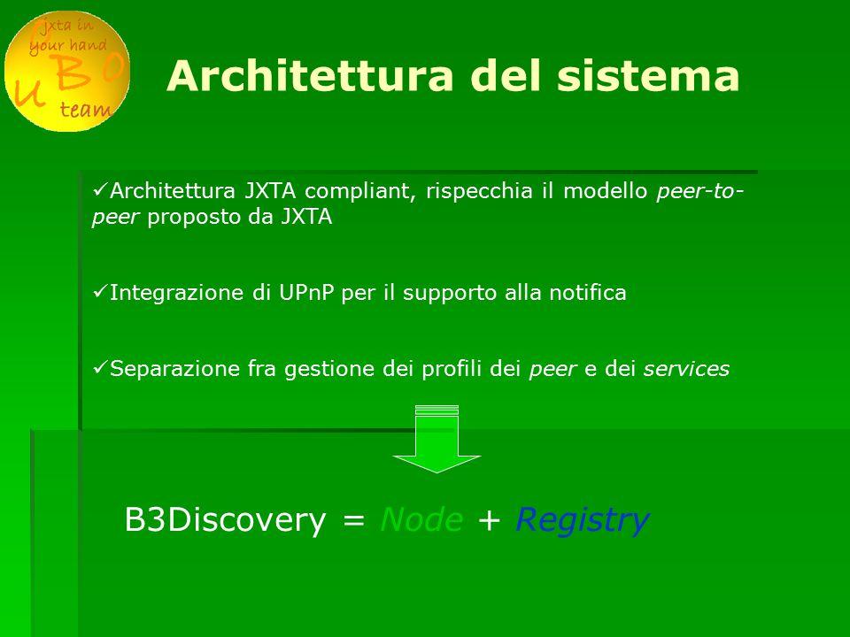 Architettura del sistema Architettura JXTA compliant, rispecchia il modello peer-to- peer proposto da JXTA Integrazione di UPnP per il supporto alla notifica Separazione fra gestione dei profili dei peer e dei services B3Discovery = Node + Registry
