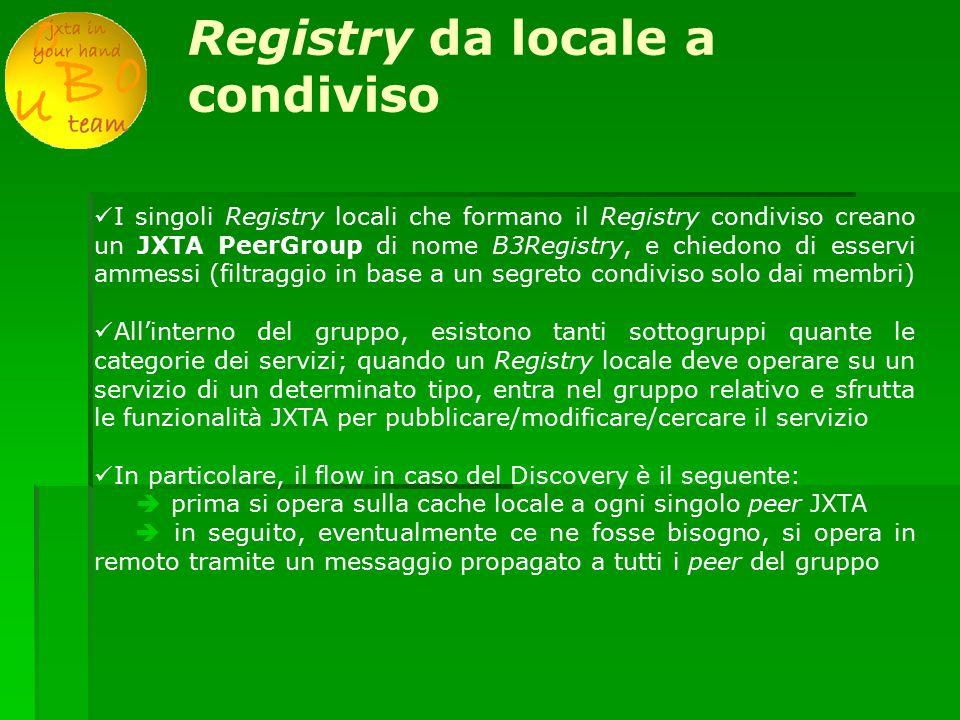 Registry da locale a condiviso I singoli Registry locali che formano il Registry condiviso creano un JXTA PeerGroup di nome B3Registry, e chiedono di esservi ammessi (filtraggio in base a un segreto condiviso solo dai membri) All'interno del gruppo, esistono tanti sottogruppi quante le categorie dei servizi; quando un Registry locale deve operare su un servizio di un determinato tipo, entra nel gruppo relativo e sfrutta le funzionalità JXTA per pubblicare/modificare/cercare il servizio In particolare, il flow in caso del Discovery è il seguente:  prima si opera sulla cache locale a ogni singolo peer JXTA  in seguito, eventualmente ce ne fosse bisogno, si opera in remoto tramite un messaggio propagato a tutti i peer del gruppo